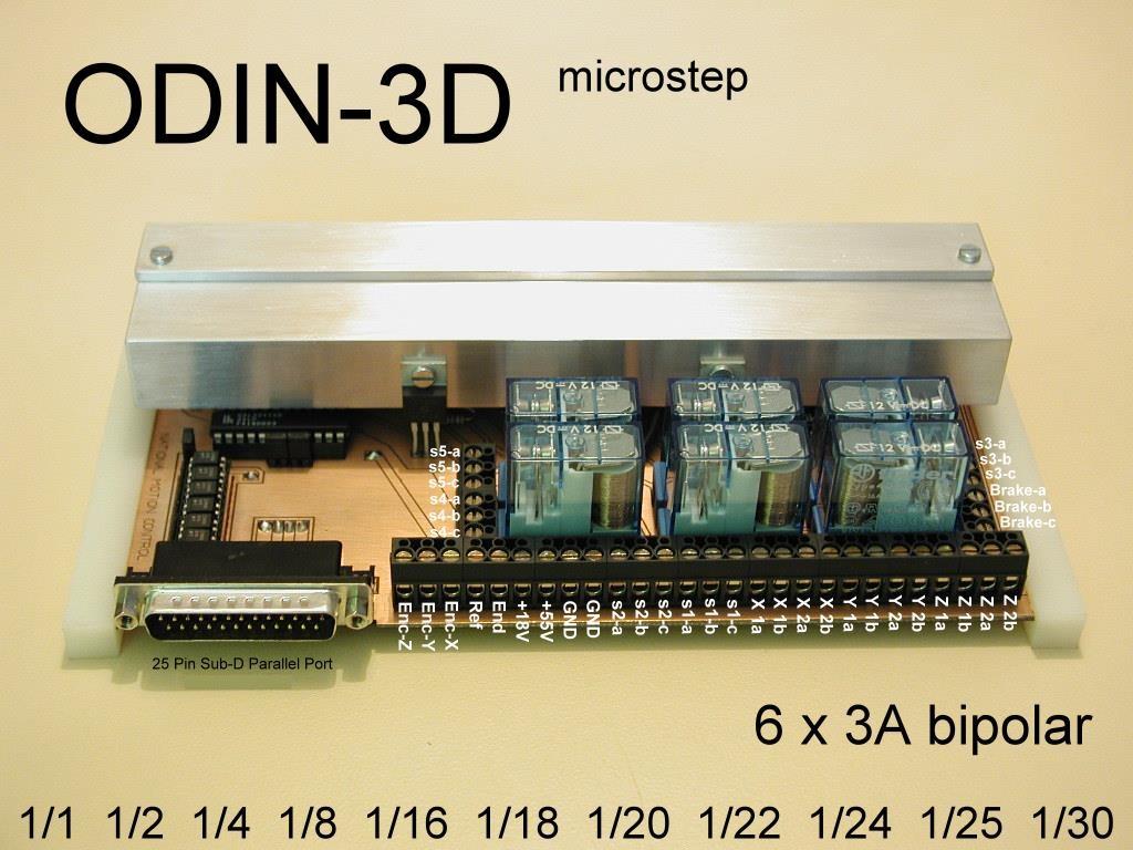 Odin-3D